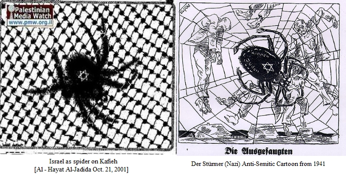 Israel as spider on Kafieh.jpg